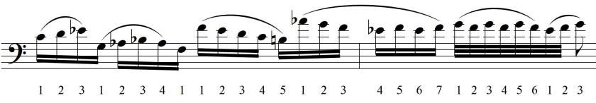 PracticePattern10