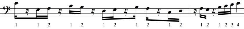 PracticePattern8