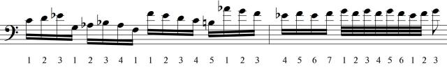 PracticePattern9
